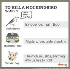 Themes in Mockingbird
